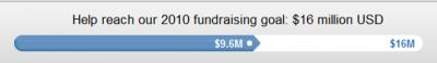 Wikipedia Funding 2010