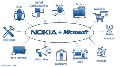 nokia-microsoft-partners_01
