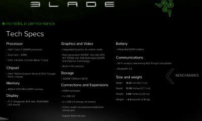 Razer Blade Технически спецификации